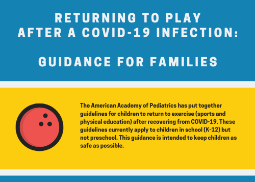 A section of an infographic: Returning to Play after a COVID-19 Infection - Guidance for Families