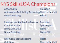 Crop of image listing of winners