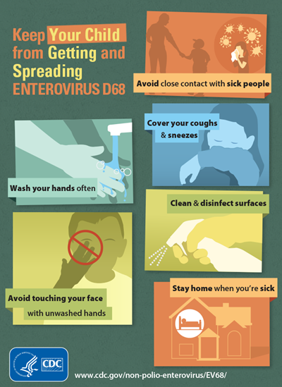 Poster with tips for keeping your child from getting enterovirus.