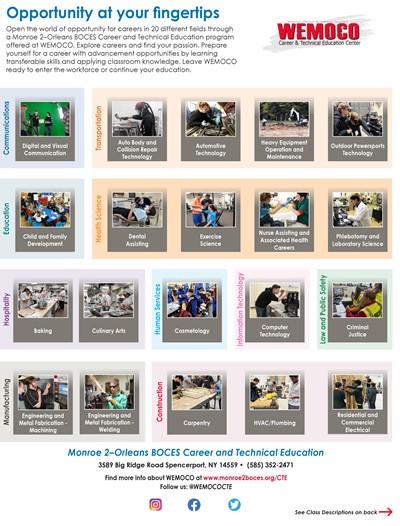 Image of downloadable PDF with WEMOCO programs